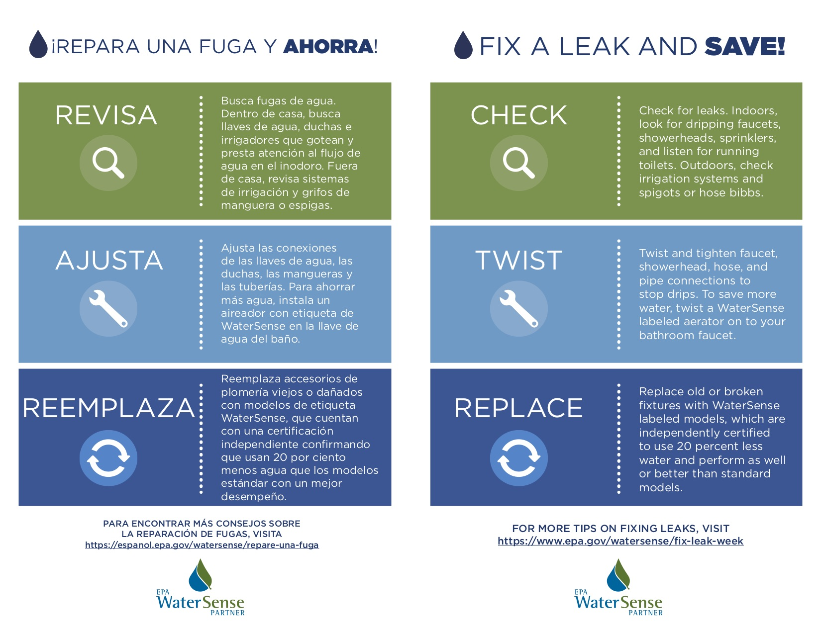 Fix a Leak Fact Sheet